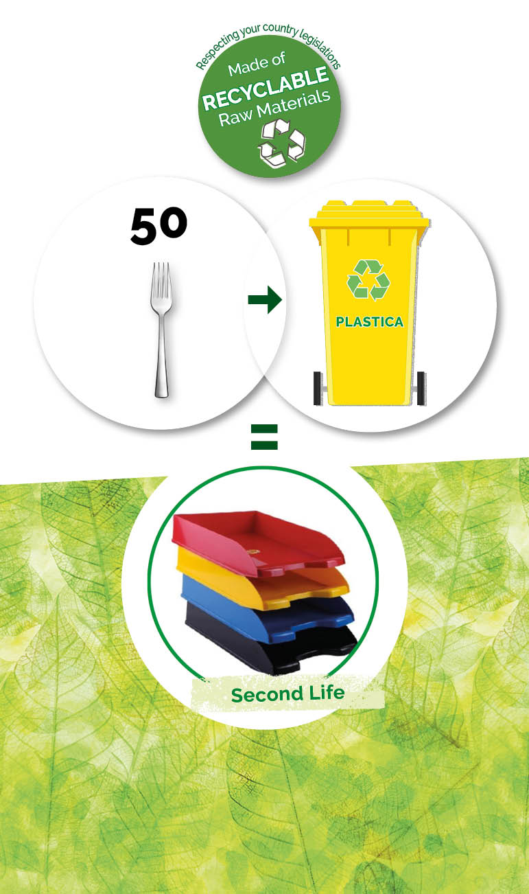 RECYCLABLE TABLEWARE